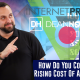 How-Do-You-Combat-The-Rising-Cost-Of-Advertising-The-Drive-Episode-122